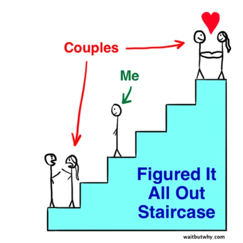 Couple standing at top of staircase, another couple at bottom of staircase, single person in the middle